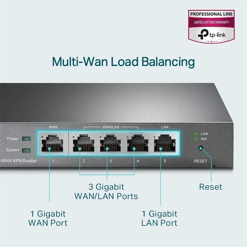ROUTER TP-LINK TL-R605 VPN MULTI WAN